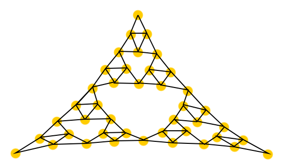 Sierpinski triangle made of springs