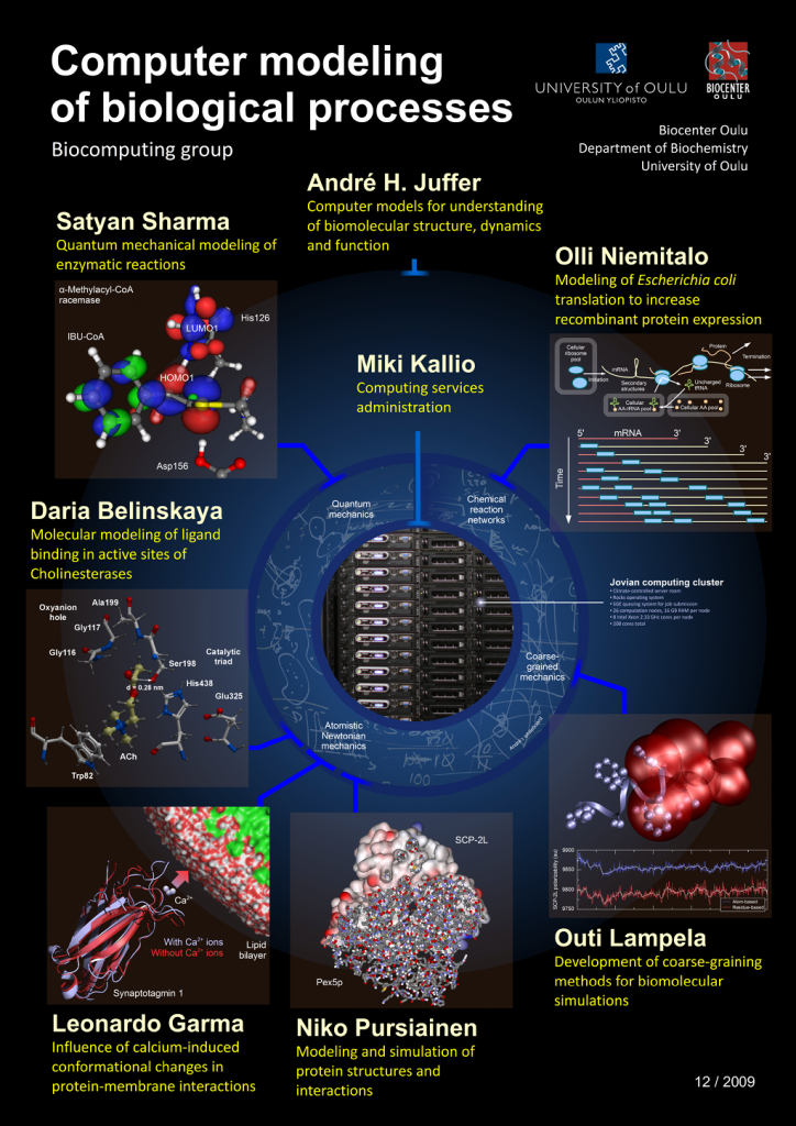 Research group poster