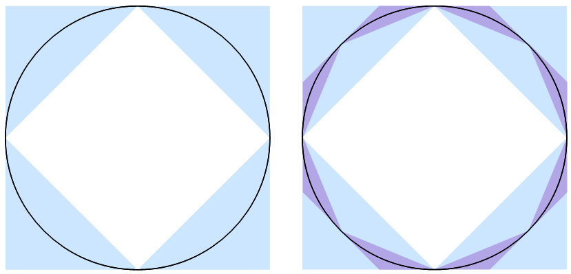 Ellipse–circle and ellipse–ellipse collision detection « iki fi/o