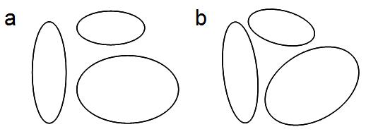 Ellipse–circle and ellipse–ellipse collision detection – iki